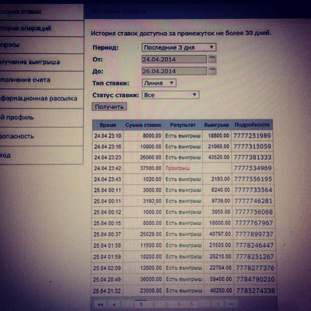 Счета в букмекерских конторах [PUNIQRANDLINE-(au-dating-names.txt) 24
